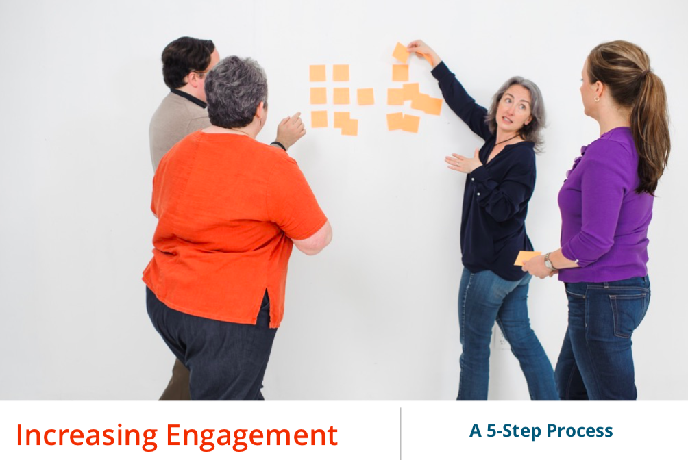 How To Increase Engagement in Team Meetings