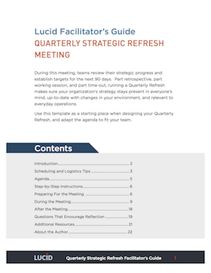 Quarterly-Strategic-Refresh-Lucid-Guide.png